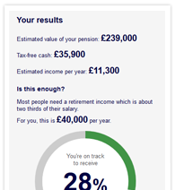 free investment tools calculators hargreaves lansdown