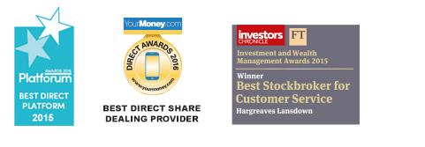 HL Share Dealing awards