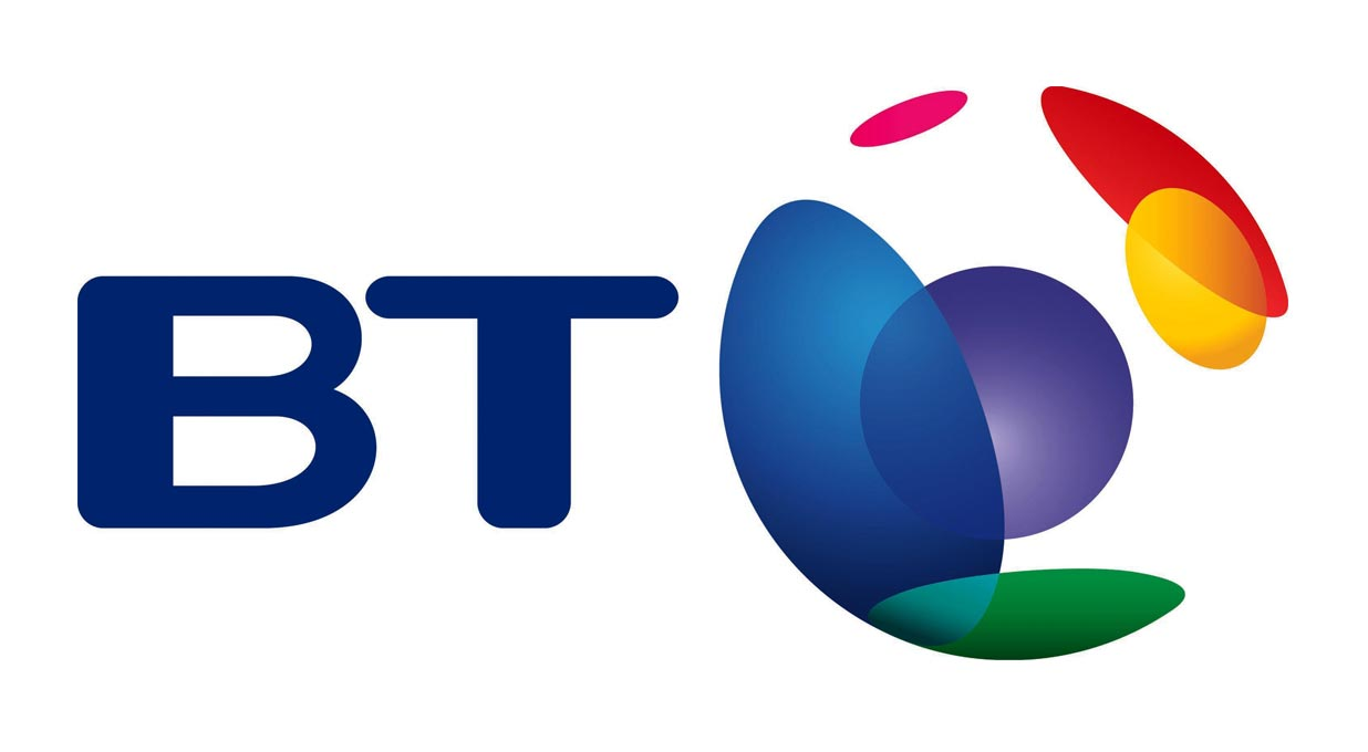 Image result for bt group plc