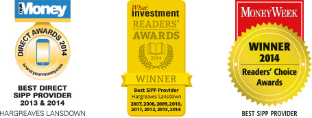 HL pension and investment awards