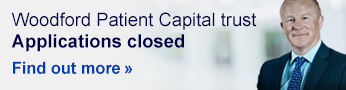 Woodford Patient Capital Trust applications closed