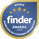 2020 - Share Dealing Customer Satisfaction Winner - Finder Awards 2020