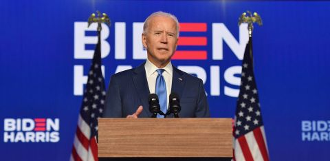 What does a Biden presidency mean for the stock market?