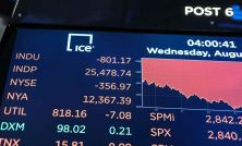 Is there about to be a recession?